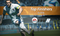 FIFA 16: Top 10 Finishers